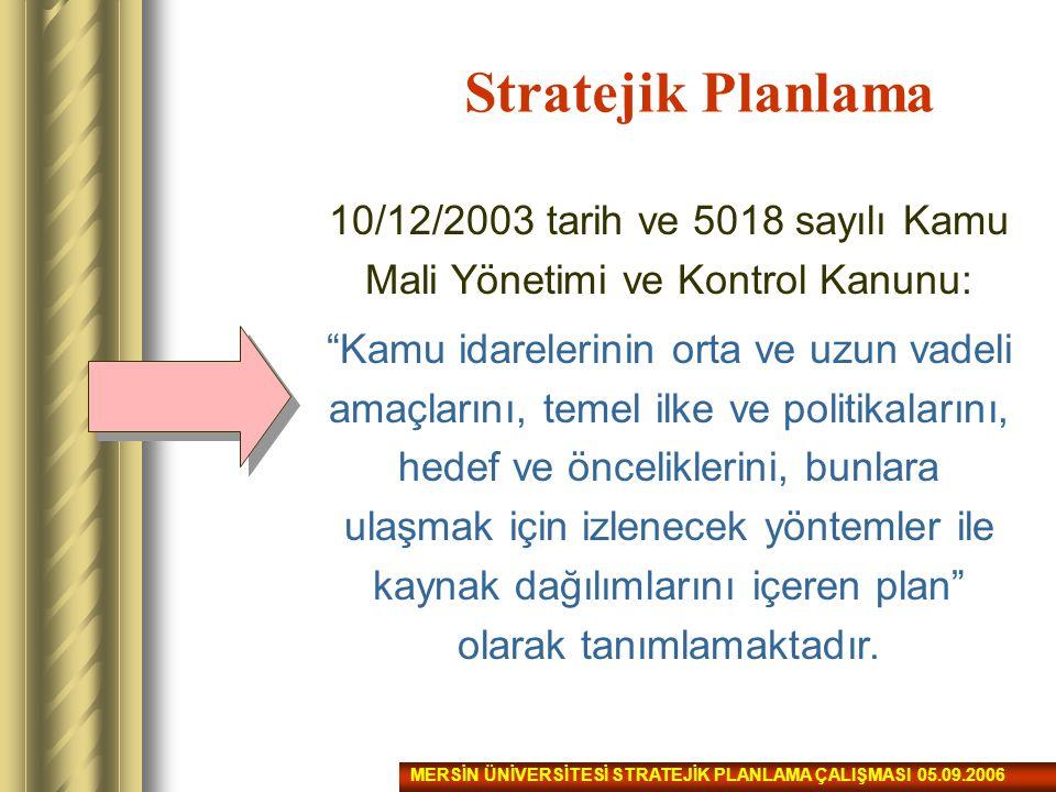 Stratejik Planlama KAYNAKLAR & AMAÇLAR ORTAYA ÇIKAN FIRSATLAR Kamu Mali Yönetiminde Etkinlik ve Kurumsal Kültür ve Kimliğin Gelişimi MERSİN ÜNİVERSİTESİ STRATEJİK PLANLAMA ÇALIŞMASI 05.09.2006