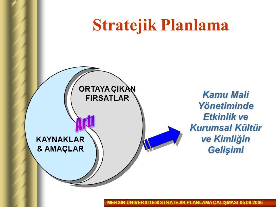 Stratejik Planlama KAYNAKLAR & AMAÇLAR ORTAYA ÇIKAN FIRSATLAR Kamu Mali Yönetiminde Etkinlik ve Kurumsal Kültür ve Kimliğin Gelişimi MERSİN ÜNİVERSİTE