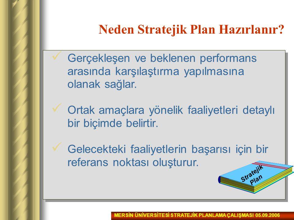 Stratejik Planlama – Makro Planlama İlişkisi Planlar Programlar Planlar Programlar Makro Düzey Bütçeleme UygulamaDeğerlendirme Stratejik Planlama Kuruluş Düzeyi Kuruluş Düzeyi MERSİN ÜNİVERSİTESİ STRATEJİK PLANLAMA ÇALIŞMASI 05.09.2006