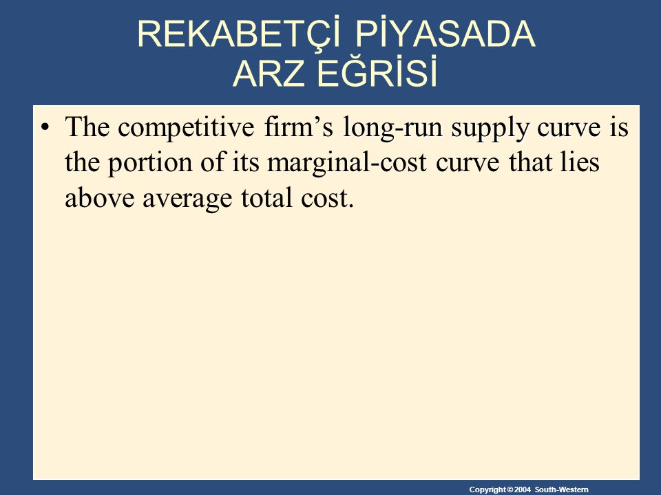 Copyright © 2004 South-Western REKABETÇİ PİYASADA ARZ EĞRİSİ long-run supply curveThe competitive firm's long-run supply curve is the portion of its marginal-cost curve that lies above average total cost.