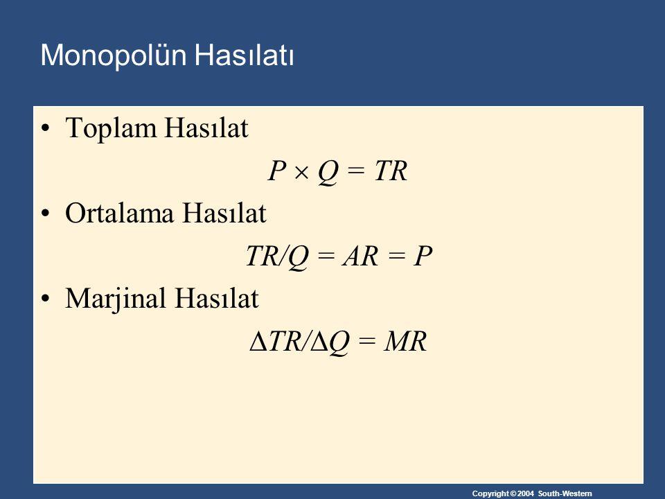 Copyright © 2004 South-Western Monopolün Hasılatı Toplam Hasılat P  Q = TR Ortalama Hasılat TR/Q = AR = P Marjinal Hasılat  TR/  Q = MR