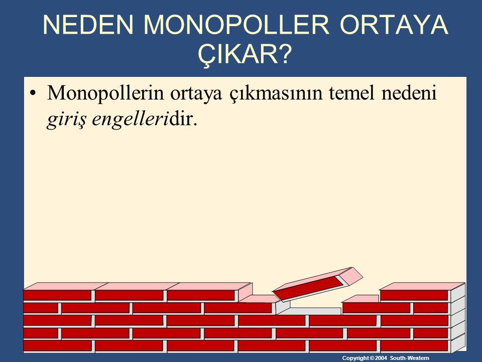 Copyright © 2004 South-Western NEDEN MONOPOLLER ORTAYA ÇIKAR? Monopollerin ortaya çıkmasının temel nedeni giriş engelleridir.