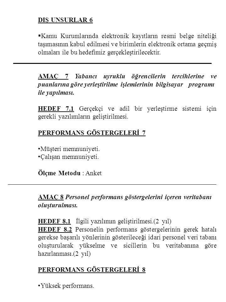 DIŞ UNSURLAR 6  Kamu Kurumlarında elektronik kayıtların resmi belge niteliği taşımasının kabul edilmesi ve birimlerin elektronik ortama geçmiş olmala