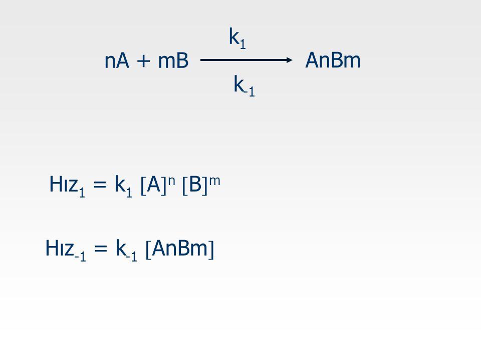 nA + mB AnBm k1k1 k -1 Hız 1 = k 1  A  n  B  m Hız -1 = k -1  AnBm 