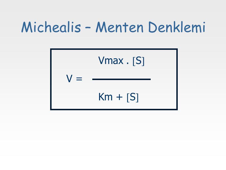 Michealis – Menten Denklemi Vmax.  S  V = Km +  S 