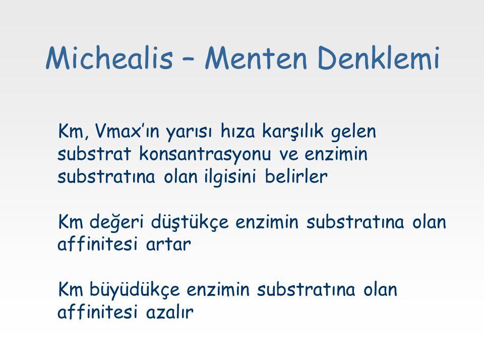 Michealis – Menten Denklemi Km, Vmax'ın yarısı hıza karşılık gelen substrat konsantrasyonu ve enzimin substratına olan ilgisini belirler Km değeri düştükçe enzimin substratına olan affinitesi artar Km büyüdükçe enzimin substratına olan affinitesi azalır