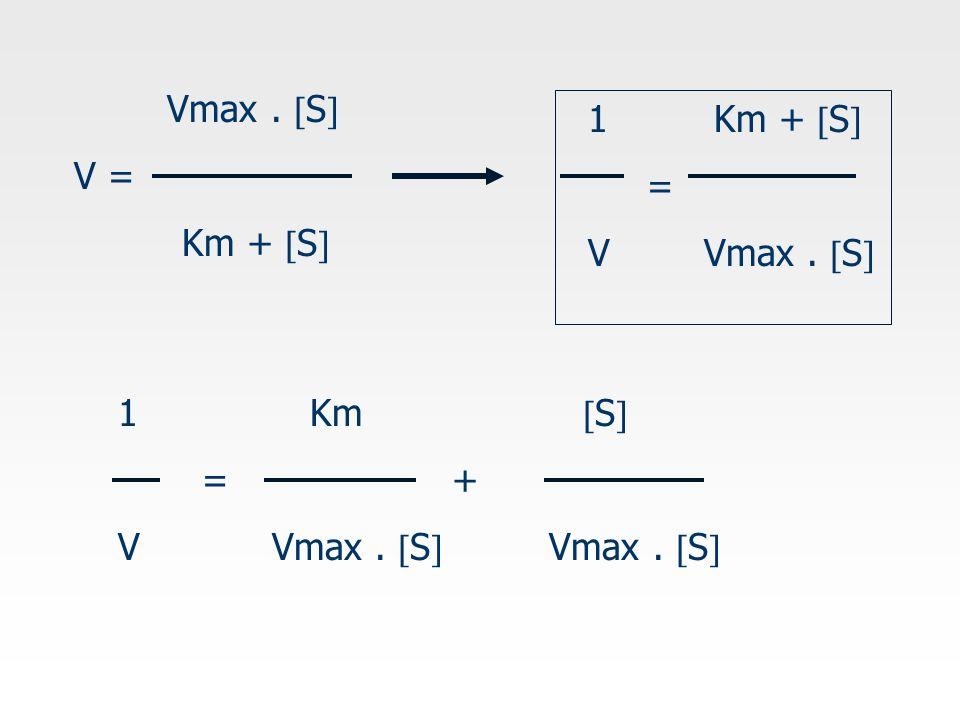 Vmax.  S  V = Km +  S  1 Km  S  = + V Vmax.  S  Vmax.  S  1 Km +  S  = V Vmax.  S 
