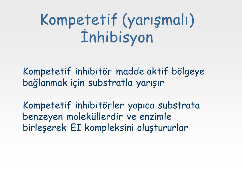Kompetetif (yarışmalı) İnhibisyon Kompetetif inhibitör madde aktif bölgeye bağlanmak için substratla yarışır Kompetetif inhibitörler yapıca substrata benzeyen moleküllerdir ve enzimle birleşerek EI kompleksini oluştururlar