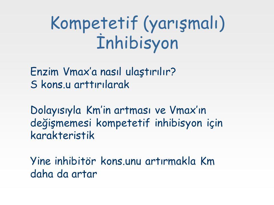 Kompetetif (yarışmalı) İnhibisyon Enzim Vmax'a nasıl ulaştırılır.