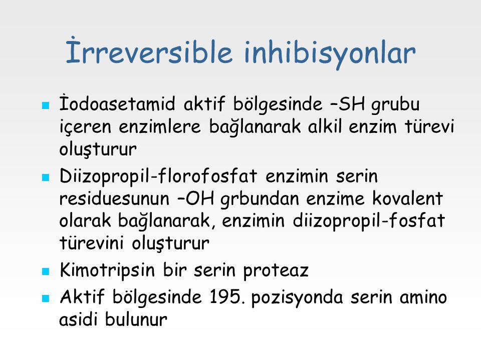 İrreversible inhibisyonlar İodoasetamid aktif bölgesinde –SH grubu içeren enzimlere bağlanarak alkil enzim türevi oluşturur İodoasetamid aktif bölgesinde –SH grubu içeren enzimlere bağlanarak alkil enzim türevi oluşturur Diizopropil-florofosfat enzimin serin residuesunun –OH grbundan enzime kovalent olarak bağlanarak, enzimin diizopropil-fosfat türevini oluşturur Diizopropil-florofosfat enzimin serin residuesunun –OH grbundan enzime kovalent olarak bağlanarak, enzimin diizopropil-fosfat türevini oluşturur Kimotripsin bir serin proteaz Kimotripsin bir serin proteaz Aktif bölgesinde 195.
