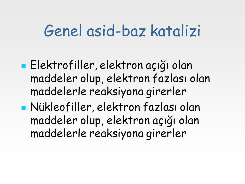 Genel asid-baz katalizi Elektrofiller, elektron açığı olan maddeler olup, elektron fazlası olan maddelerle reaksiyona girerler Elektrofiller, elektron açığı olan maddeler olup, elektron fazlası olan maddelerle reaksiyona girerler Nükleofiller, elektron fazlası olan maddeler olup, elektron açığı olan maddelerle reaksiyona girerler Nükleofiller, elektron fazlası olan maddeler olup, elektron açığı olan maddelerle reaksiyona girerler
