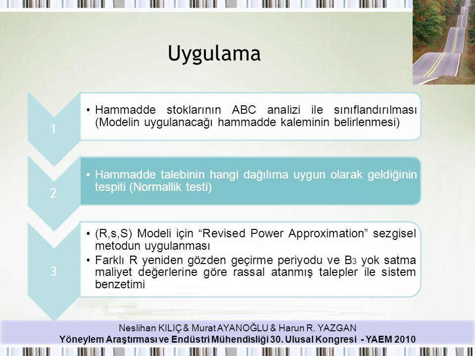 Neslihan KILIÇ & Murat AYANOĞLU & Harun R. YAZGAN Yöneylem Araştırması ve Endüstri Mühendisliği 30. Ulusal Kongresi - YAEM 2010 Uygulama 1 Hammadde st