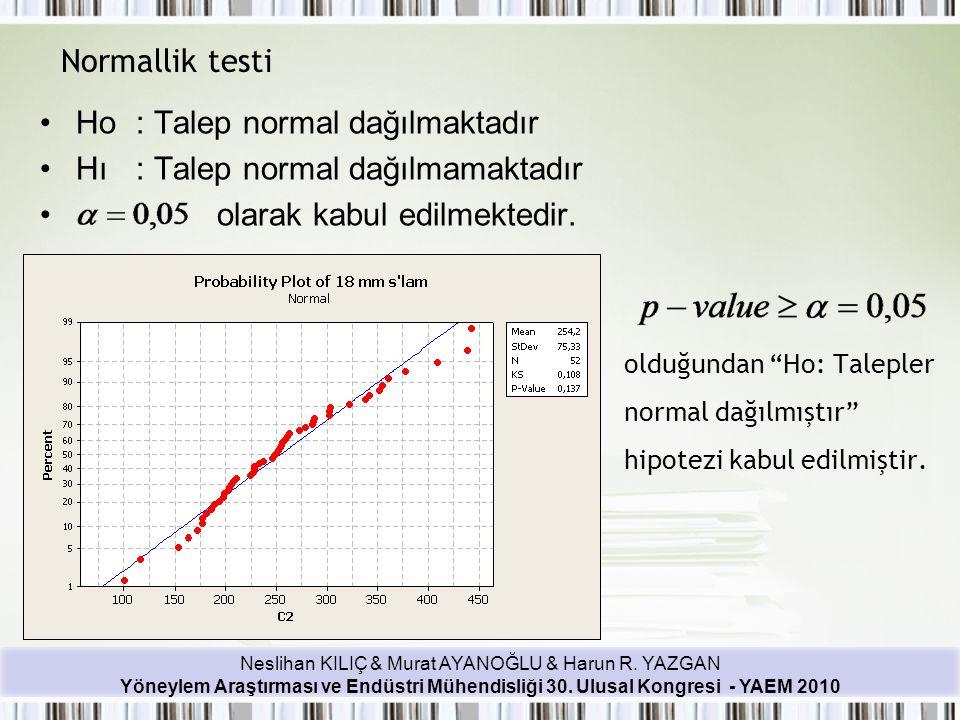 Neslihan KILIÇ & Murat AYANOĞLU & Harun R. YAZGAN Yöneylem Araştırması ve Endüstri Mühendisliği 30. Ulusal Kongresi - YAEM 2010 Normallik testi Ho: Ta