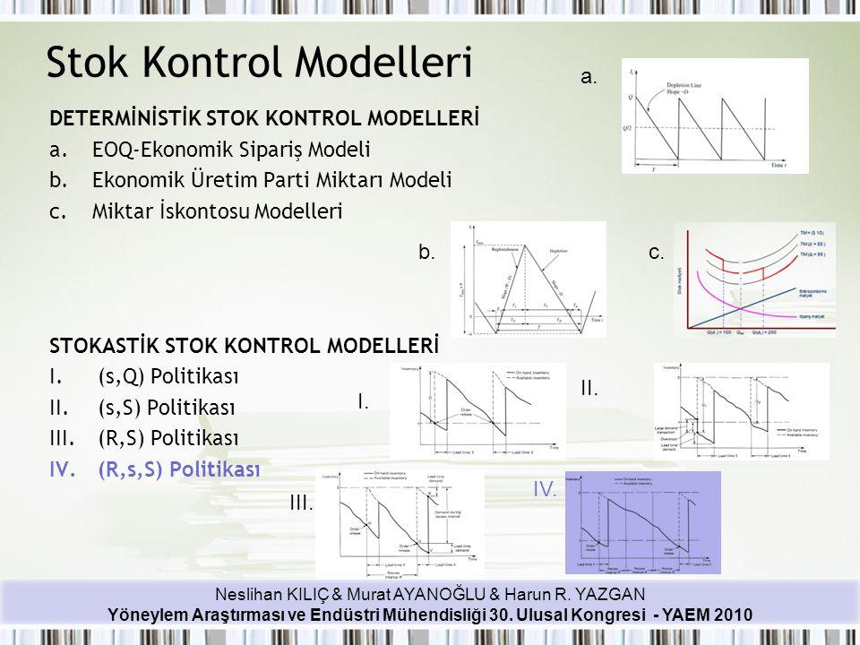 Neslihan KILIÇ & Murat AYANOĞLU & Harun R. YAZGAN Yöneylem Araştırması ve Endüstri Mühendisliği 30. Ulusal Kongresi - YAEM 2010 Stok Kontrol Modelleri