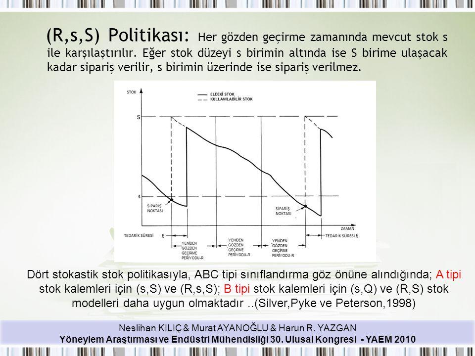 Neslihan KILIÇ & Murat AYANOĞLU & Harun R. YAZGAN Yöneylem Araştırması ve Endüstri Mühendisliği 30. Ulusal Kongresi - YAEM 2010 (R,s,S) Politikası: He