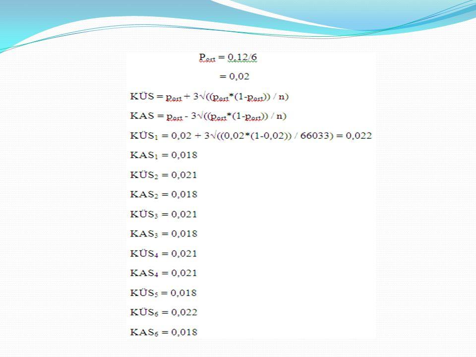 Bu nedenle işletmeye 5-S yönetimi önerilmiştir.5S Japonca S harfi ile başlayan Beş kelimedir.