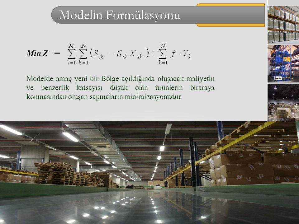 Modelin Formülasyonu Min Z = Modelde amaç yeni bir Bölge açıldığında oluşacak maliyetin ve benzerlik katsayısı düşük olan ürünlerin biraraya konmasınd