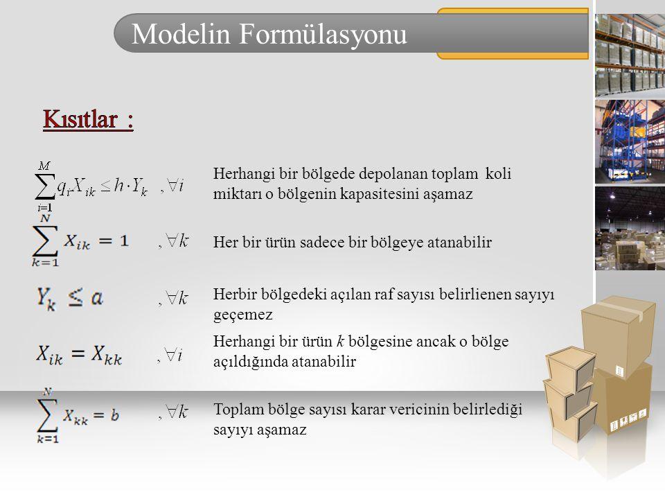 Modelin Formülasyonu Her bir ürün sadece bir bölgeye atanabilir Herhangi bir ürün k bölgesine ancak o bölge açıldığında atanabilir Herhangi bir bölged