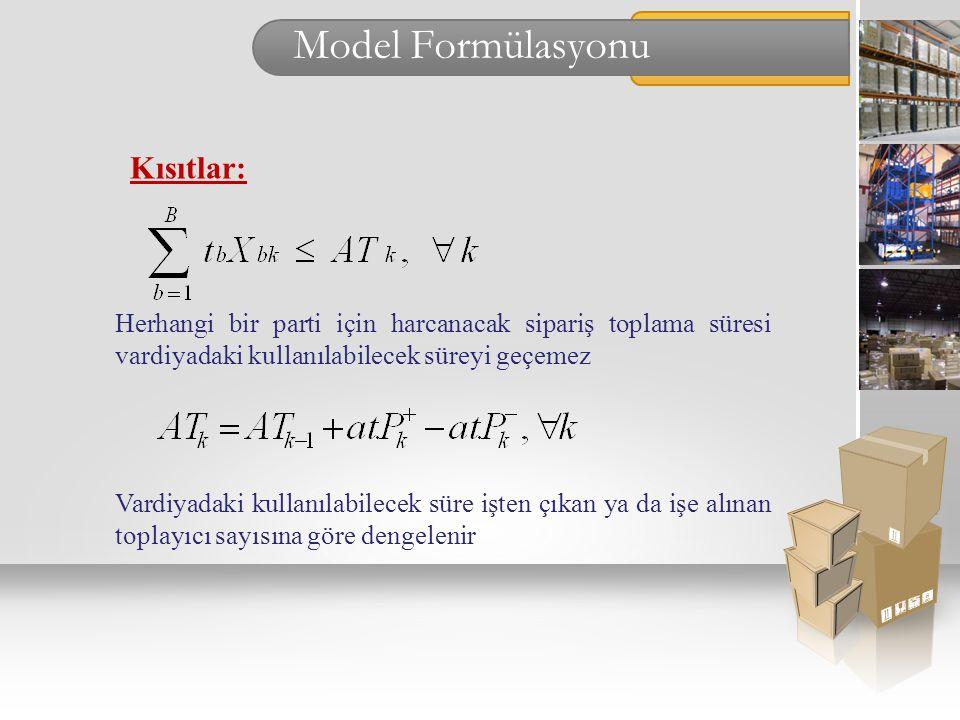 Model Formülasyonu Kısıtlar: Herhangi bir parti için harcanacak sipariş toplama süresi vardiyadaki kullanılabilecek süreyi geçemez Vardiyadaki kullanı