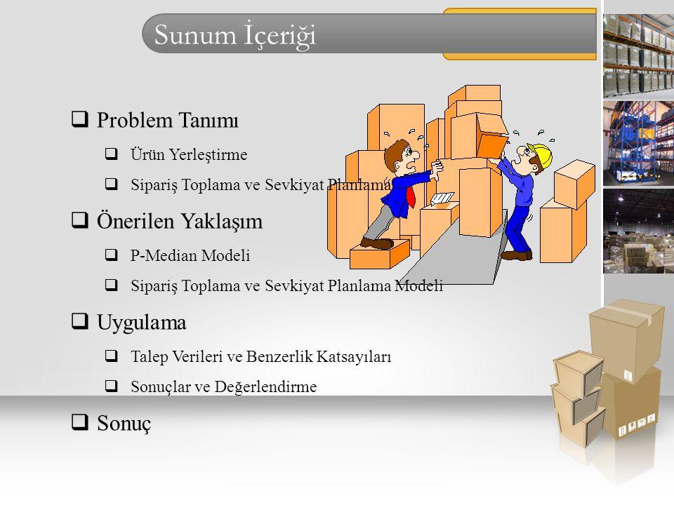 Gelen Gönderilen Problem Tanımı  Sipariş Toplama Esasına Göre Ürün Yerleştirme ve Sevkiyat Planlama projesi için ilk olarak firmayla yapılan görüşmeler ve gözlemler ışığında şikayetler, sorunlar ve sebepleri tanımlanmış, genel bir durum analizi yapılmıştır  Projenin yürütülmekte olduğu Merkezi İstanbul Deposu'nda Türkiyedeki tüm mağazaların ve yurtdışındaki birkaç mağazanın taleplerinin sağlanması için fabrikalardan gelen ürünlerin ambarlanması ve dağıtımı yapılmaktadır.