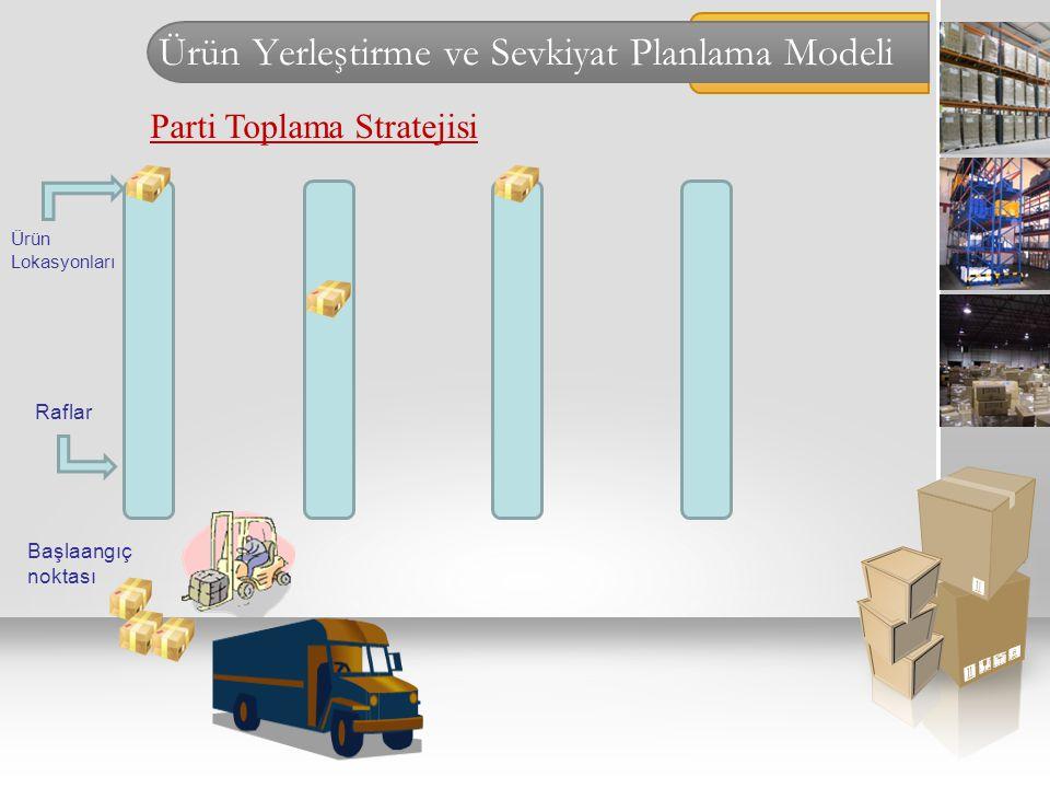 Ürün Yerleştirme ve Sevkiyat Planlama Modeli Parti Toplama Stratejisi Başlaangıç noktası Raflar Ürün Lokasyonları