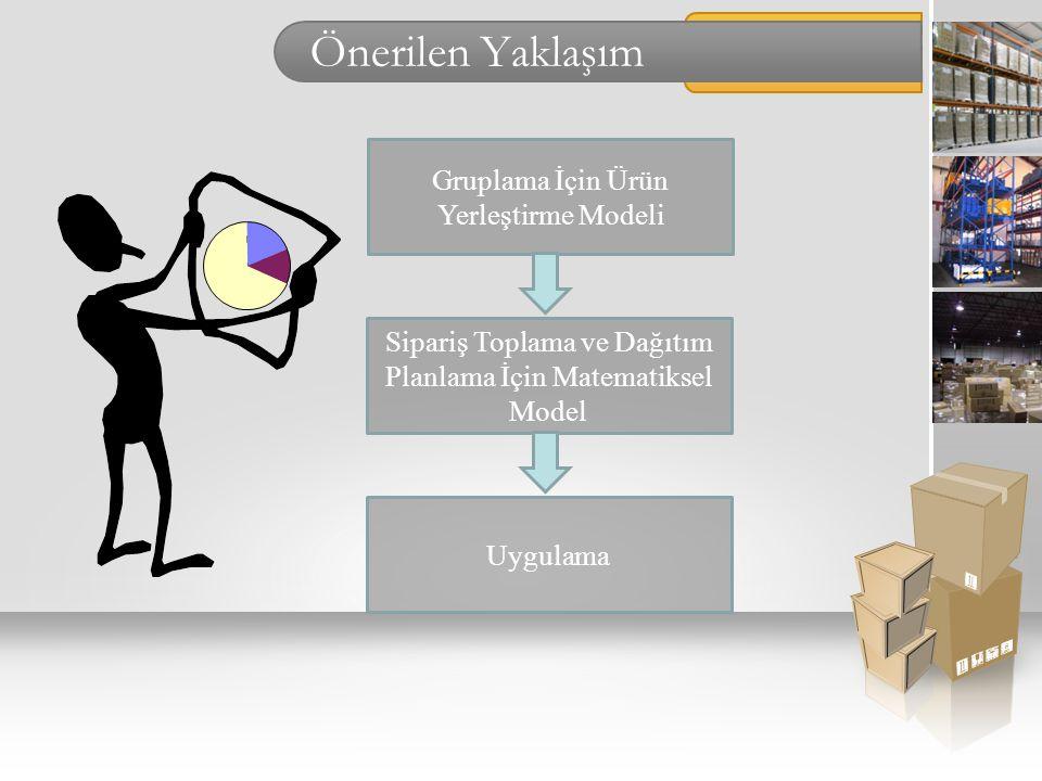 Önerilen Yaklaşım Gruplama İçin Ürün Yerleştirme Modeli Uygulama Sipariş Toplama ve Dağıtım Planlama İçin Matematiksel Model