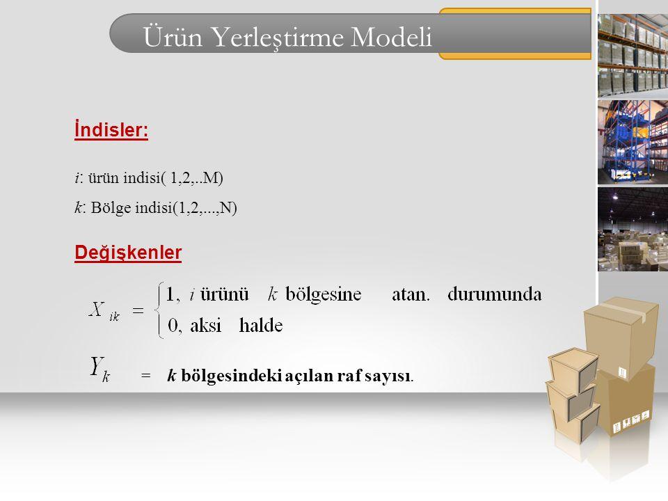 Ürün Yerleştirme Modeli İndisler: i : ürün indisi( 1,2,..M) k : Bölge indisi(1,2,...,N) Değişkenler = k bölgesindeki açılan raf sayısı.