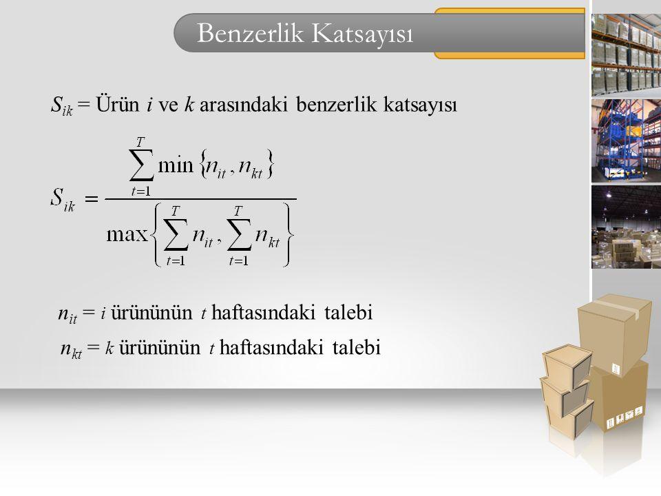 Benzerlik Katsayısı S ik = Ürün i ve k arasındaki benzerlik katsayısı n it = i ürününün t haftasındaki talebi n kt = k ürününün t haftasındaki talebi