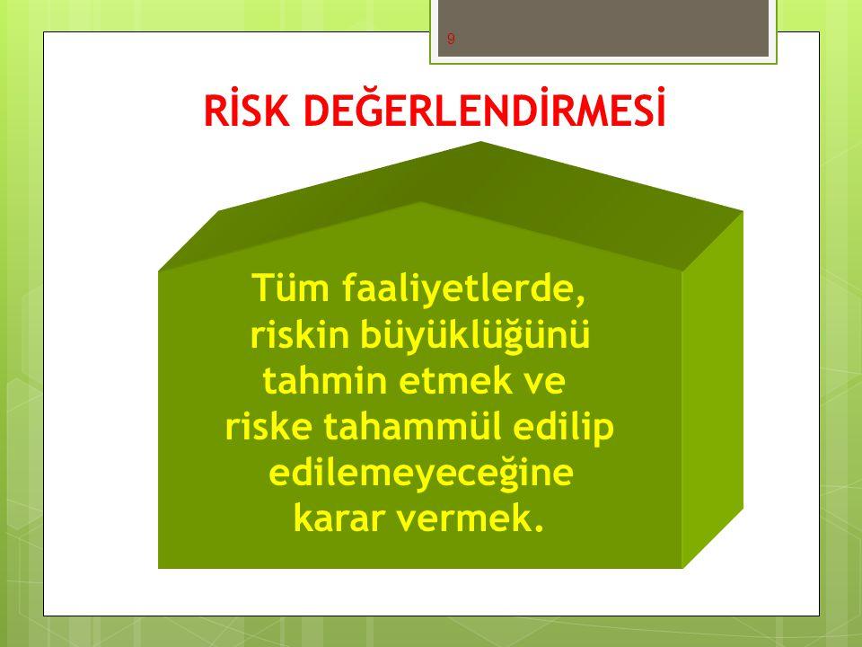 9 RİSK DEĞERLENDİRMESİ Tüm faaliyetlerde, riskin büyüklüğünü tahmin etmek ve riske tahammül edilip edilemeyeceğine karar vermek.