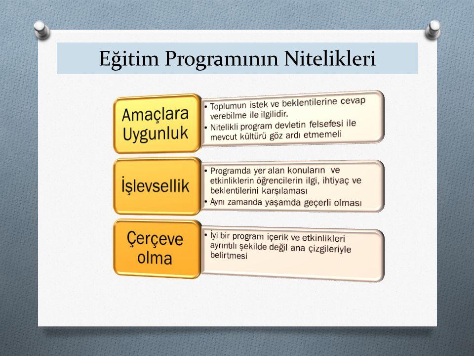 Eğitim Programının Nitelikleri