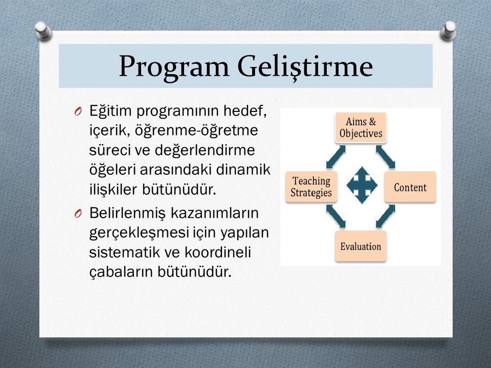 Program Geliştirme O Eğitim programının hedef, içerik, öğrenme-öğretme süreci ve değerlendirme öğeleri arasındaki dinamik ilişkiler bütünüdür. O Belir