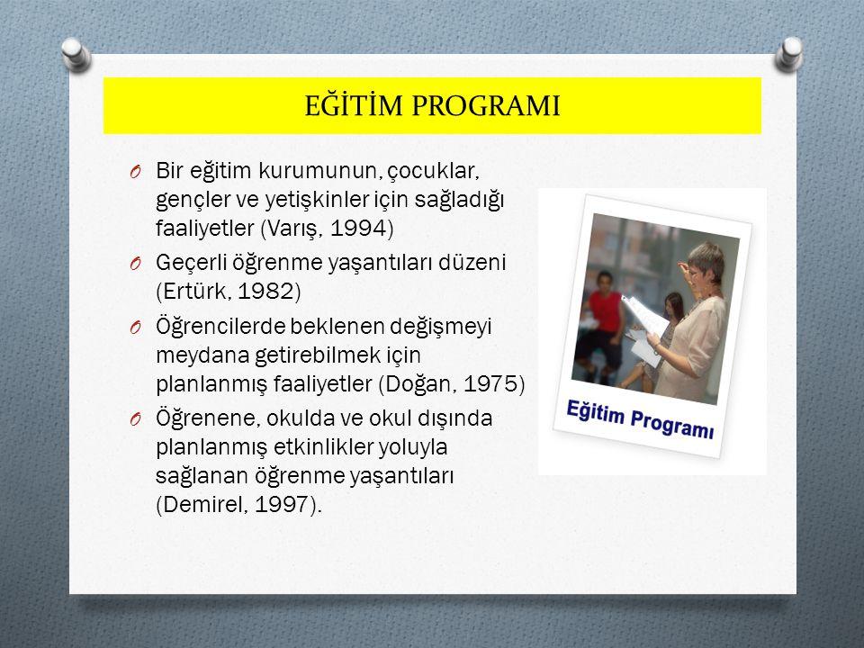 EĞİTİM PROGRAMI O Bir eğitim kurumunun, çocuklar, gençler ve yetişkinler için sağladığı faaliyetler (Varış, 1994) O Geçerli öğrenme yaşantıları düzeni (Ertürk, 1982) O Öğrencilerde beklenen değişmeyi meydana getirebilmek için planlanmış faaliyetler (Doğan, 1975) O Öğrenene, okulda ve okul dışında planlanmış etkinlikler yoluyla sağlanan öğrenme yaşantıları (Demirel, 1997).