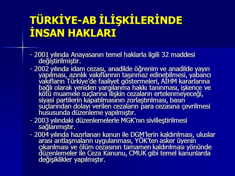 - 2001 yılında Anayasanın temel haklarla ilgili 32 maddesi değiştirilmiştir. - 2002 yılında idam cezası, anadilde öğrenim ve anadilde yayın yapılması,