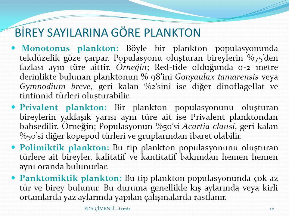 BİREY SAYILARINA GÖRE PLANKTON Monotonus plankton: Böyle bir plankton populasyonunda tekdüzelik göze çarpar. Populasyonu oluşturan bireylerin %75'den