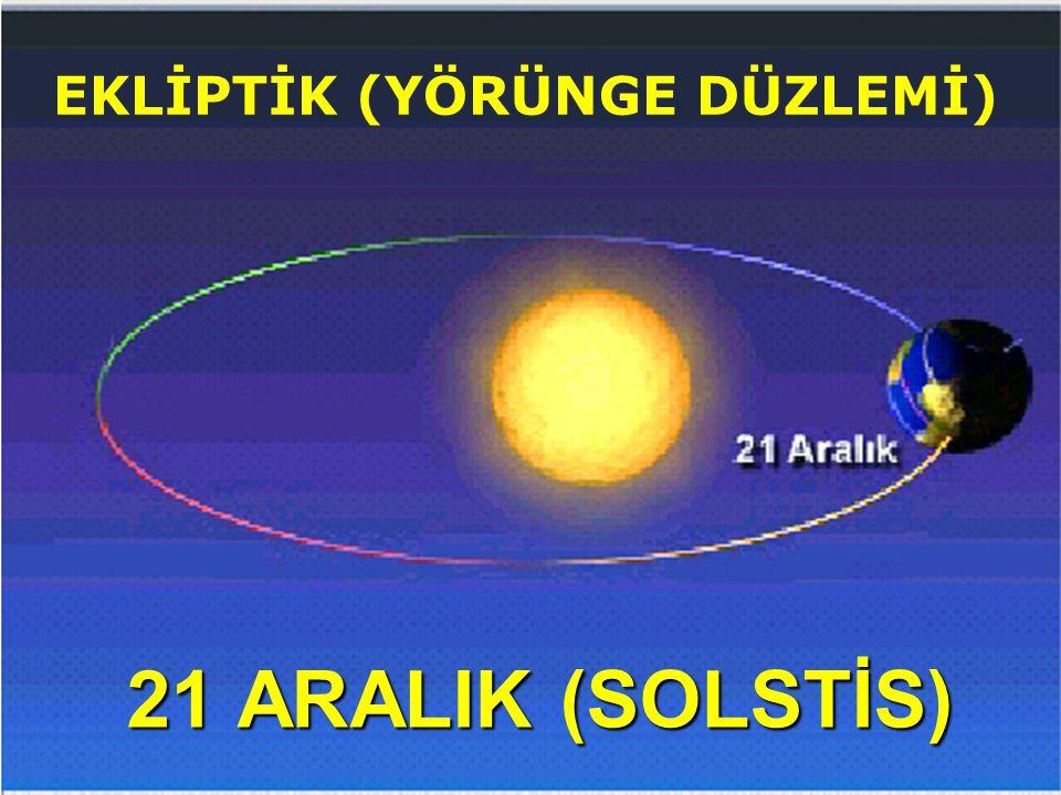 21 ARALIK (SOLSTİS) EKLİPTİK (YÖRÜNGE DÜZLEMİ)