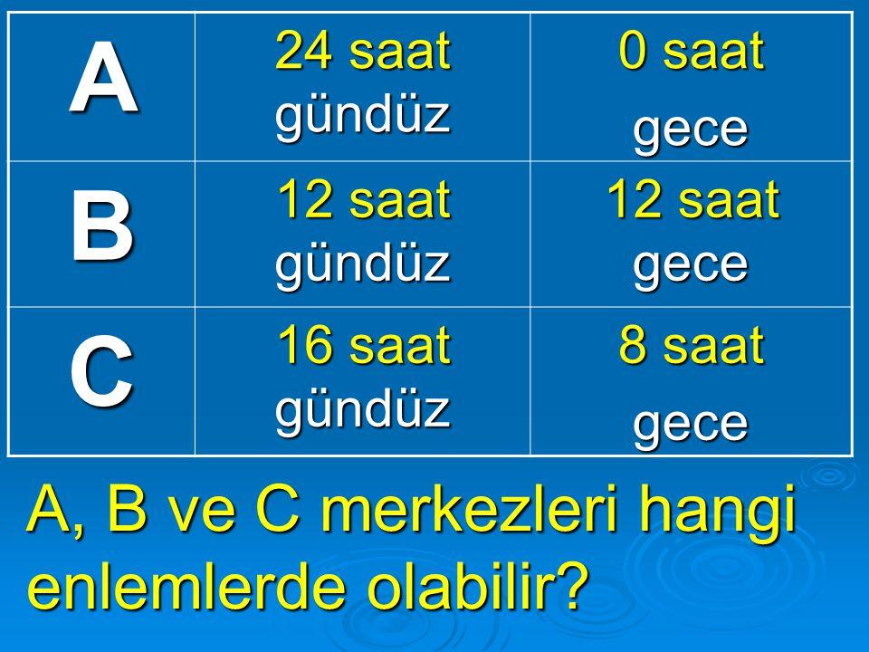 A 24 saat gündüz 0 saat gece B 12 saat gündüz 12 saat gece C 16 saat gündüz 8 saat gece A, B ve C merkezleri hangi enlemlerde olabilir?