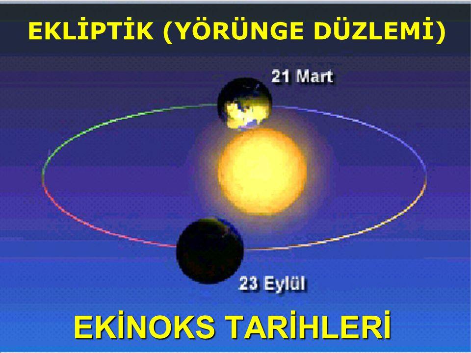 EKİNOKS TARİHLERİ EKLİPTİK (YÖRÜNGE DÜZLEMİ)