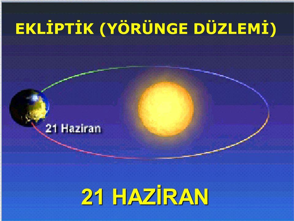 21 HAZİRAN EKLİPTİK (YÖRÜNGE DÜZLEMİ)