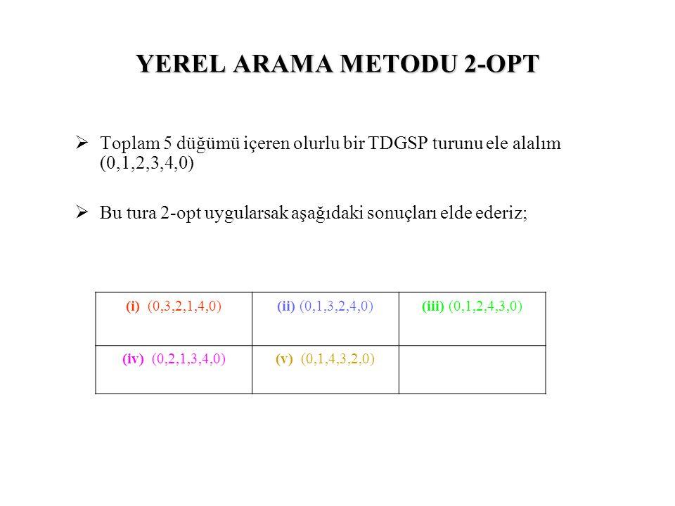 YEREL ARAMA METODU 2-OPT  Toplam 5 düğümü içeren olurlu bir TDGSP turunu ele alalım (0,1,2,3,4,0)  Bu tura 2-opt uygularsak aşağıdaki sonuçları elde ederiz; (i) (0,3,2,1,4,0)(ii) (0,1,3,2,4,0)(iii) (0,1,2,4,3,0) (iv) (0,2,1,3,4,0)(v) (0,1,4,3,2,0)
