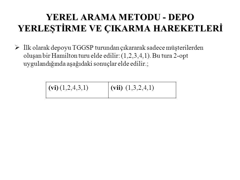  İlk olarak depoyu TGGSP turundan çıkararak sadece müşterilerden oluşan bir Hamilton turu elde edilir: (1,2,3,4,1).