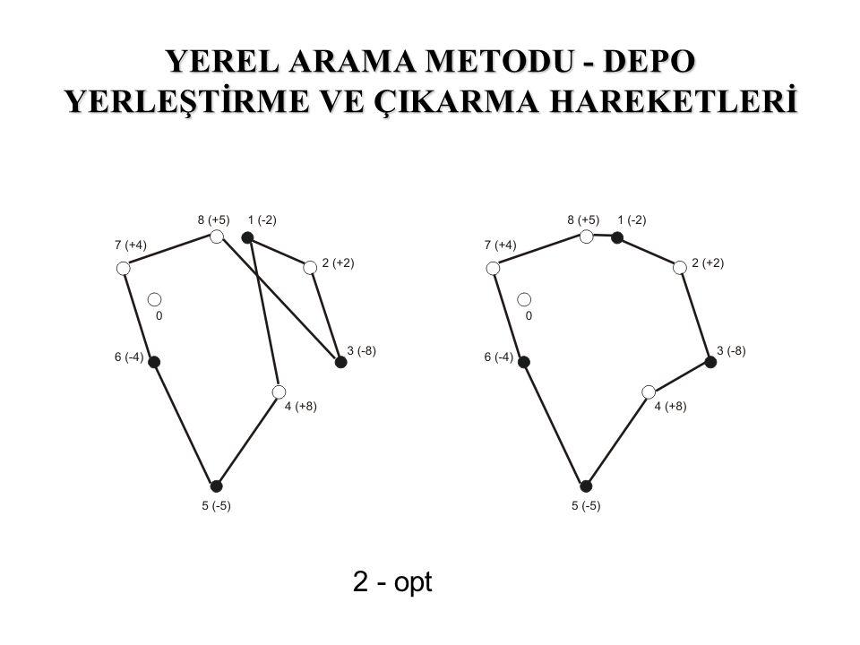 2 - opt YEREL ARAMA METODU - DEPO YERLEŞTİRME VE ÇIKARMA HAREKETLERİ