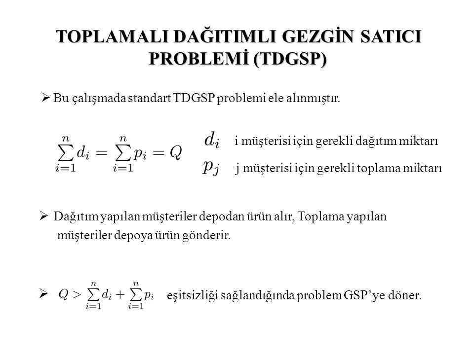 i müşterisi için gerekli dağıtım miktarı j müşterisi için gerekli toplama miktarı  Bu çalışmada standart TDGSP problemi ele alınmıştır.