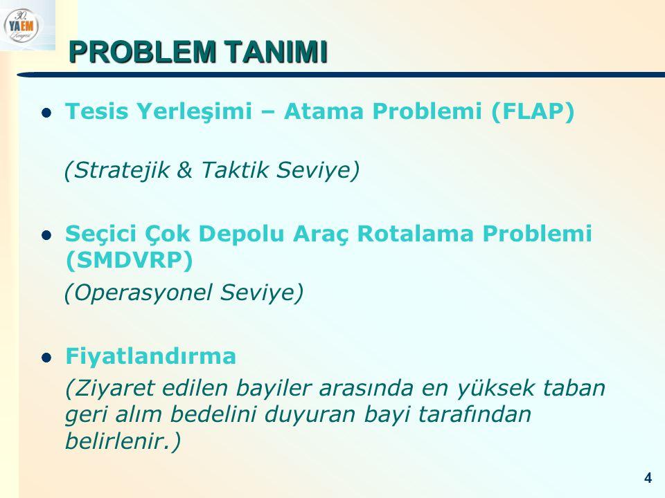 LITERATÜR TARAMASI Depo yerleşim-atama problemi ve rotalama probleminin ilişkisi eskiden beri biliniyordu.
