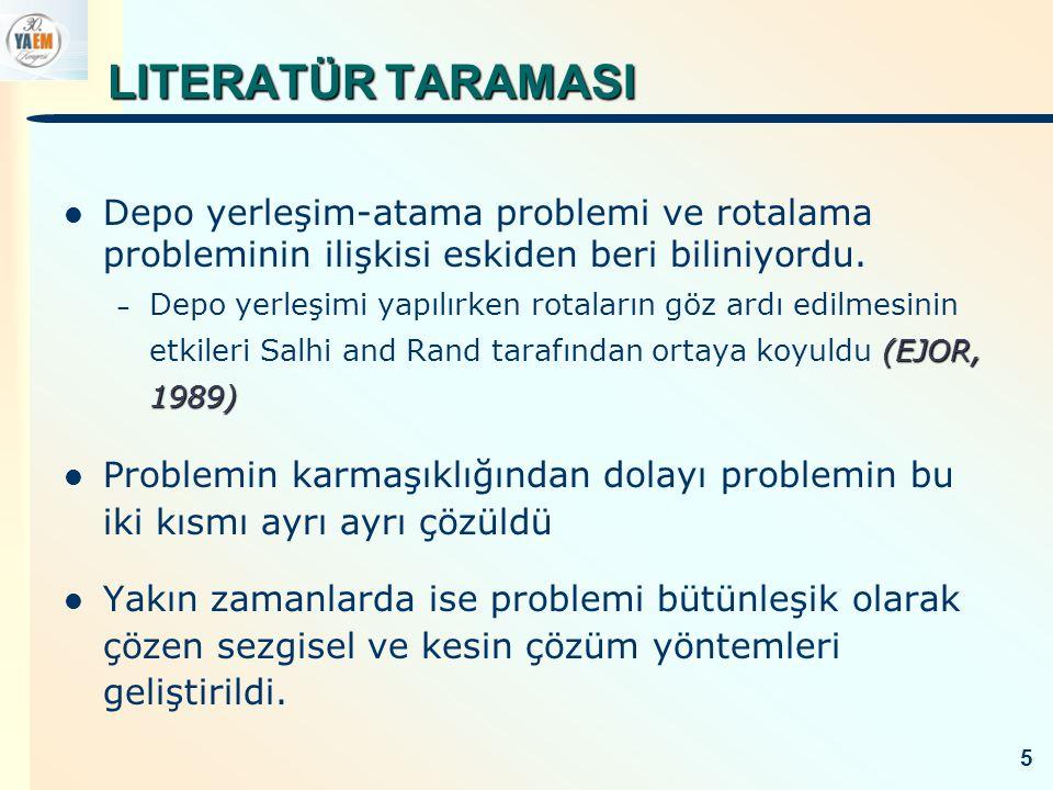 Literatür Taraması TYRP Literatür Taramaları (EJOR, 2007) – Nagy and Salhi (EJOR, 2007) (Working Paper, Bilkent Uni, 2005) – Ahipaşaoğlu et al.