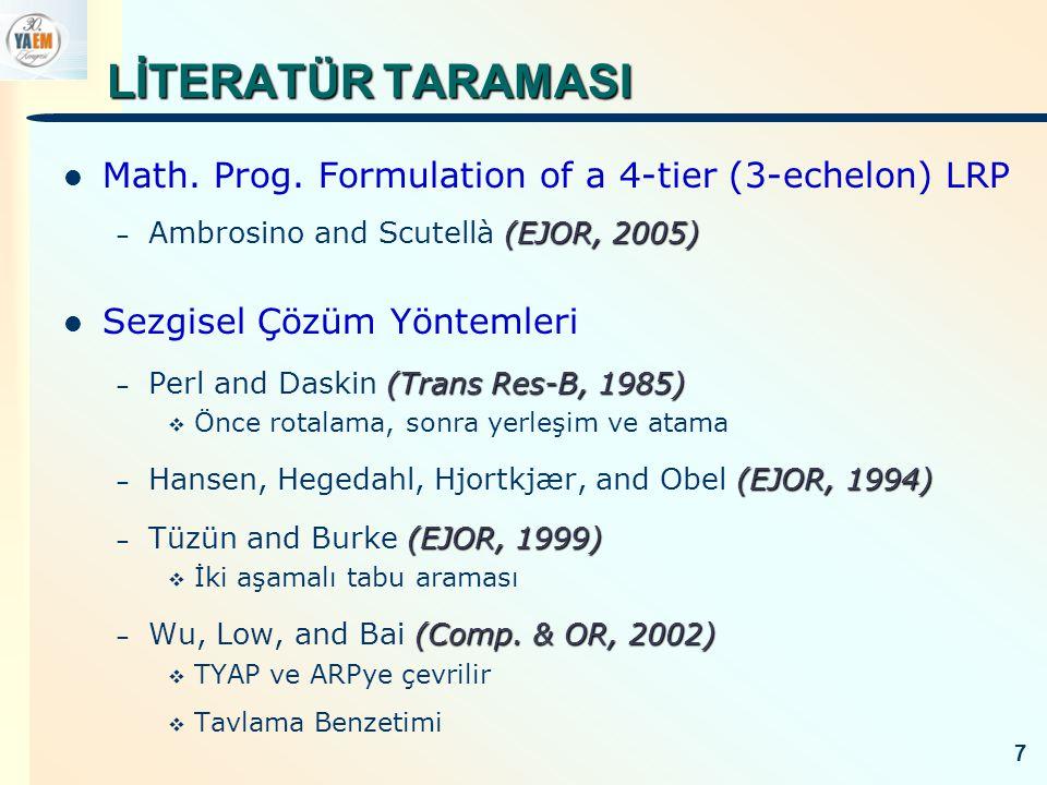 LİTERATÜR TARAMASI (Comp.& OR, 2005) – Albareda-Sambola, Diaz, and Fernandez (Comp.