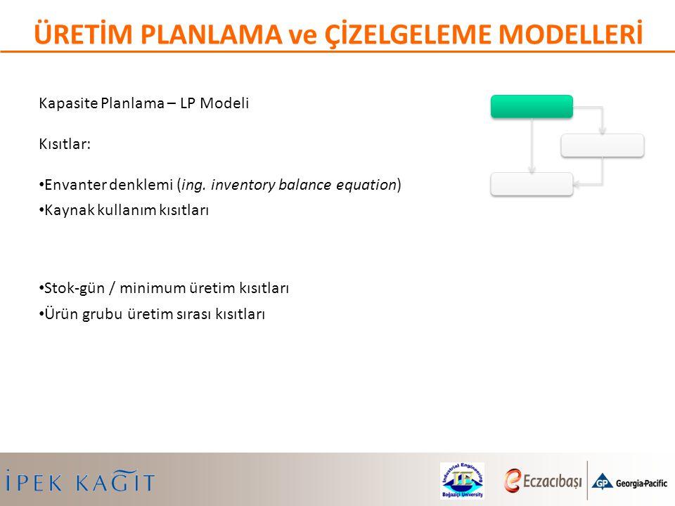 Kapasite Planlama – LP Modeli Kısıtlar: Envanter denklemi (ing. inventory balance equation) Kaynak kullanım kısıtları Stok-gün / minimum üretim kısıtl
