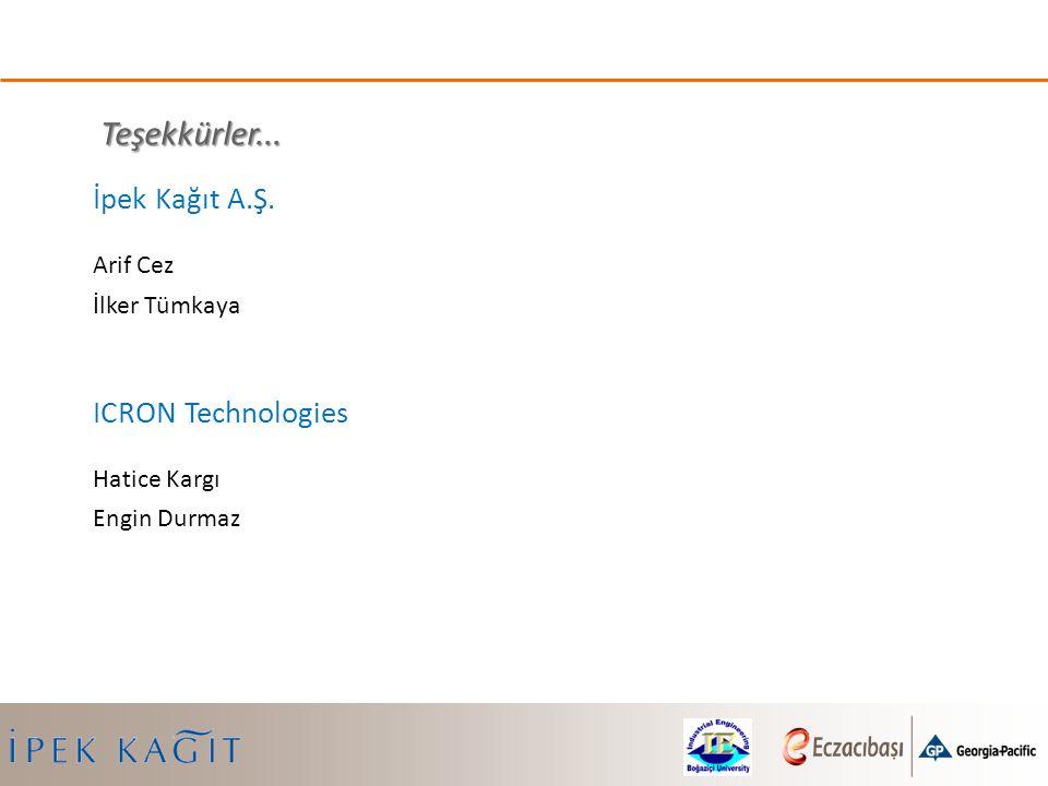 İpek Kağıt A.Ş. Arif Cez İlker Tümkaya ICRON Technologies Hatice Kargı Engin Durmaz Teşekkürler...