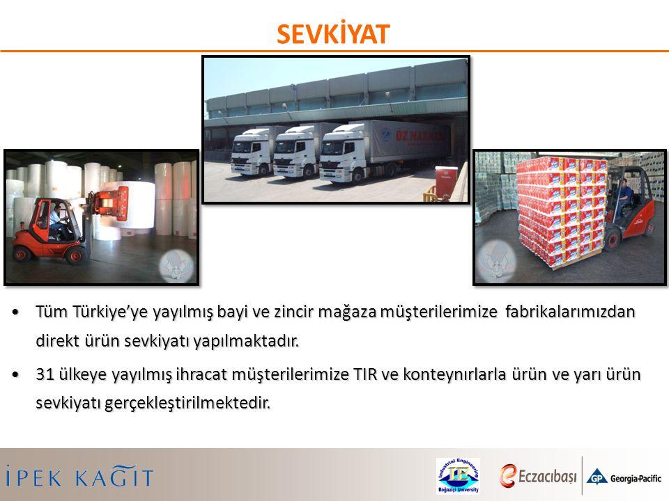 Tüm Türkiye'ye yayılmış bayi ve zincir mağaza müşterilerimize fabrikalarımızdan direkt ürün sevkiyatı yapılmaktadır.Tüm Türkiye'ye yayılmış bayi ve zi