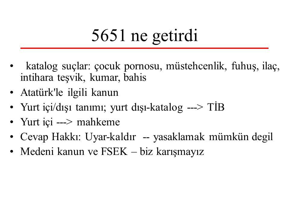 5651 ne getirdi katalog suçlar: çocuk pornosu, müstehcenlik, fuhuş, ilaç, intihara teşvik, kumar, bahis Atatürk'le ilgili kanun Yurt içi/dışı tanımı;