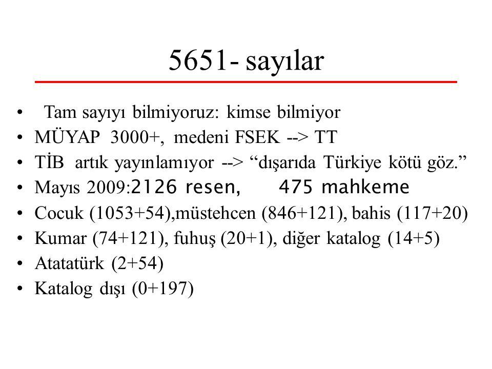 """5651- sayılar Tam sayıyı bilmiyoruz: kimse bilmiyor MÜYAP 3000+, medeni FSEK --> TT TİB artık yayınlamıyor --> """"dışarıda Türkiye kötü göz."""" Mayıs 2009"""